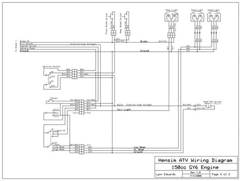 gy6 150cc buggy wiring diagram efcaviation
