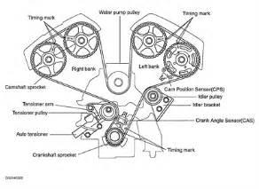 2006 kia sedona belt diagram 2006 free engine image for