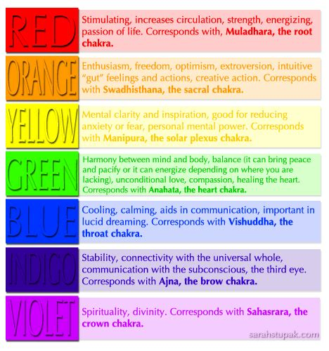 mood colors chart how colors affect mood chart apps directories