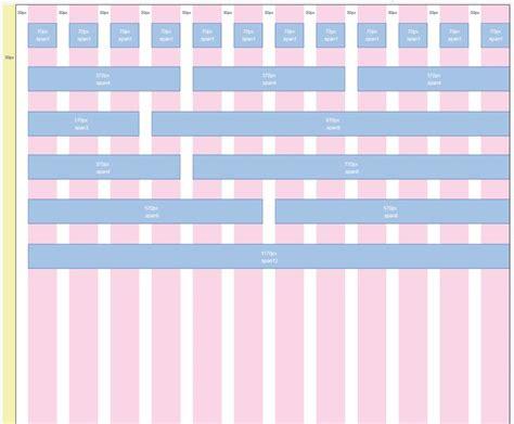grid layout ux grid layout bootstrap ui ux design cheatsheet