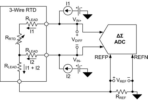 how to measure resistance in 3 wire rtd excitation current mismatch effects in three wire rtd measurement systems part 1