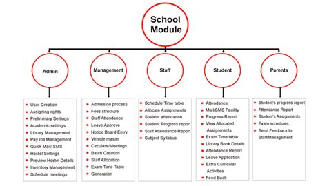 model jury instructions canadian judicial council school management system open source download