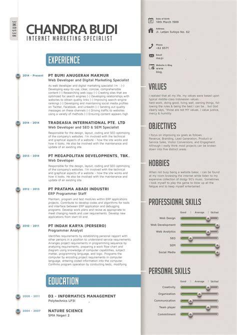 Resume Dan Cv Bahasa Inggris Contoh Cv Lamaran Kerja Dalam Bahasa Inggris Anakui