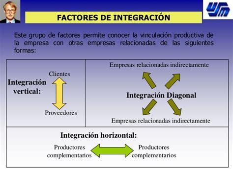 creando n minas tiempo normal factor de sdi 2016 factor para el salario diario integrado