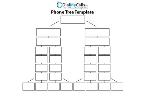 top 3 phone tree templates 2017 update