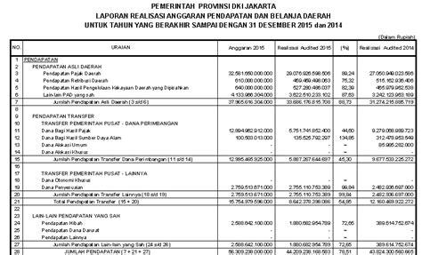 format laporan realisasi anggaran pemerintah daerah awalil rizky s blog diskusi lah tentang lkpd pemda dki