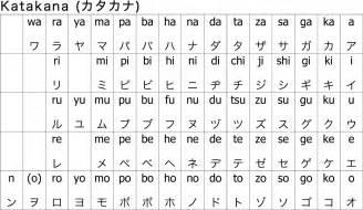 katakana colouring pages