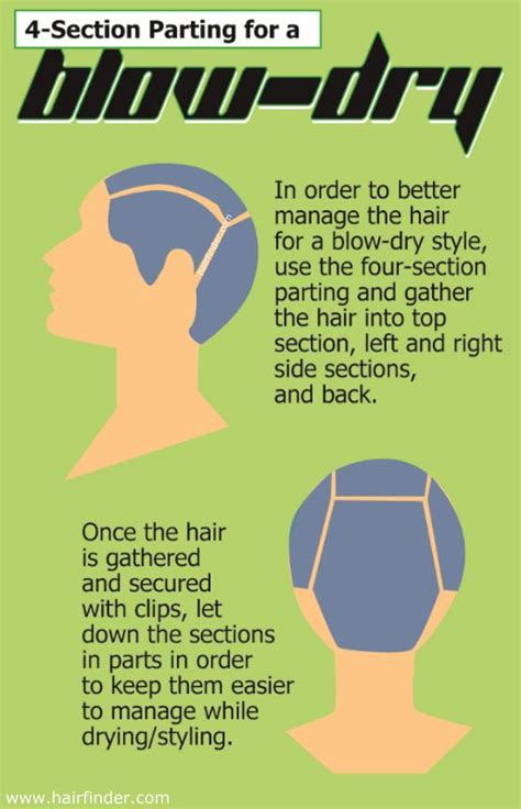 how to section your hair for blow drying best 20 heat damage ideas on pinterest natural hair