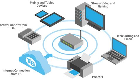 Wireless Communications by Communication Synfra It And Mobile Solutions