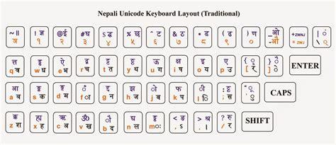 keyboard layout nepali unicode image gallery nepali unicode