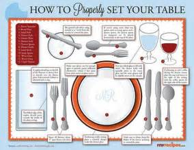 How To Set A Table by Proper Table Setting Organized Dreams Pinterest