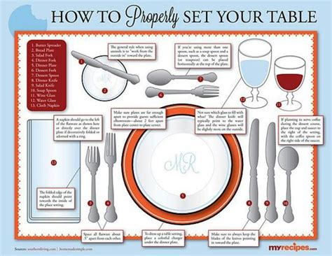 setting the table proper table setting organized dreams pinterest