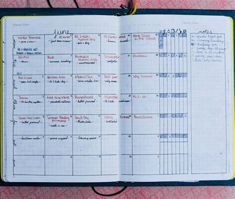 layout planner daily weekly and monthly bullet journal layout exles