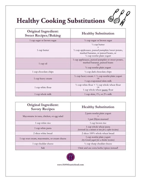 healthy cooking substitutions slim fit pinterest