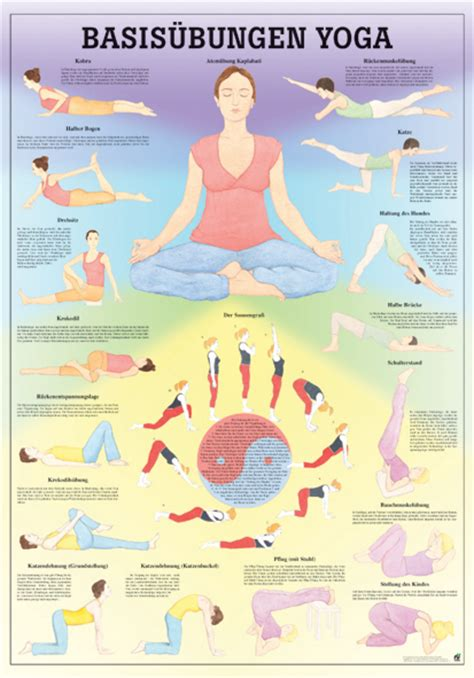 Yoga Plakat Kostenlos by Basis 252 Bungen Yoga Im Yogishop Kaufen Yoga Yogamatten