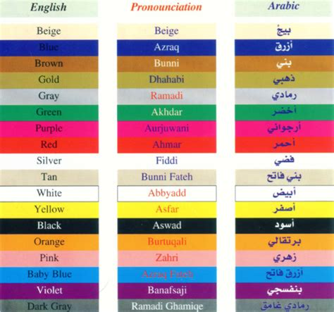 colors in arabic arabic language daily