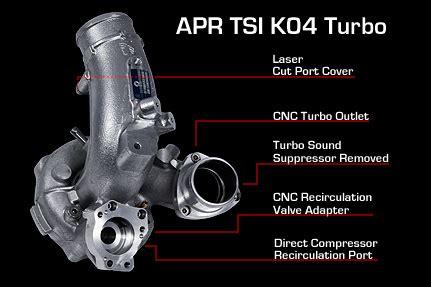apr  turbo kit release tsi mk mk gti  jetta speedonline porsche forum