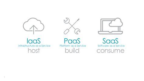 best cloud service the top 3 cloud computing service models