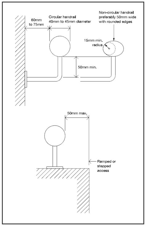 Handrail Clearance 5 best images of stair rail code diagram clearance from