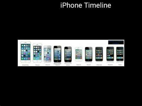 iphone timeline 10th anniversary