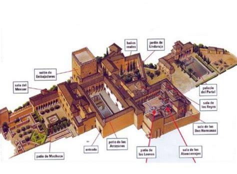 v layout là gì alhambra data photos plans wikiarquitectura