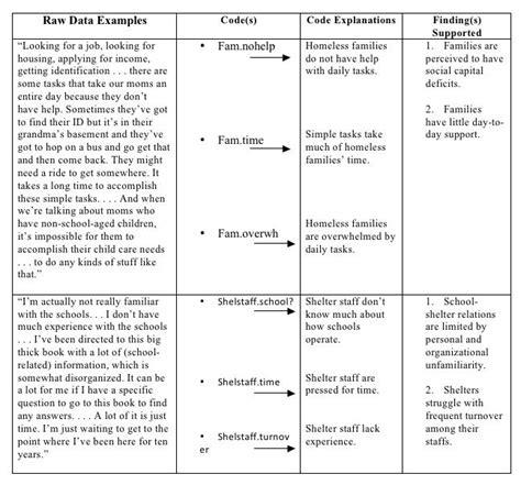 human capital plan template 3 01 2013 human capital roadmap template author
