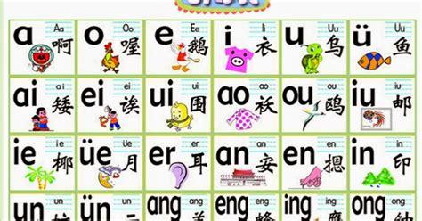 Sh Ve Kaos Huruf B bahasa cina untuk muslim sebutan huruf pinying