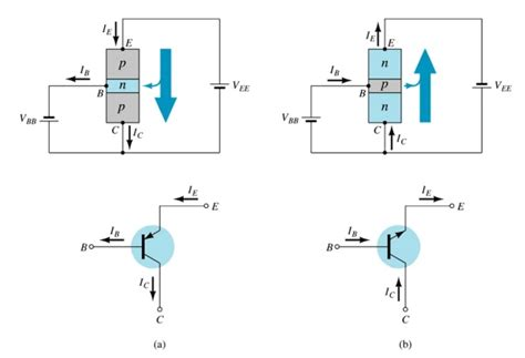 bipolar transistor matching bipolar junction transistor bjt study material lecturing notes assignment reference wiki