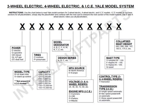 toyota number 2015 toyota vin decoder chart autos post