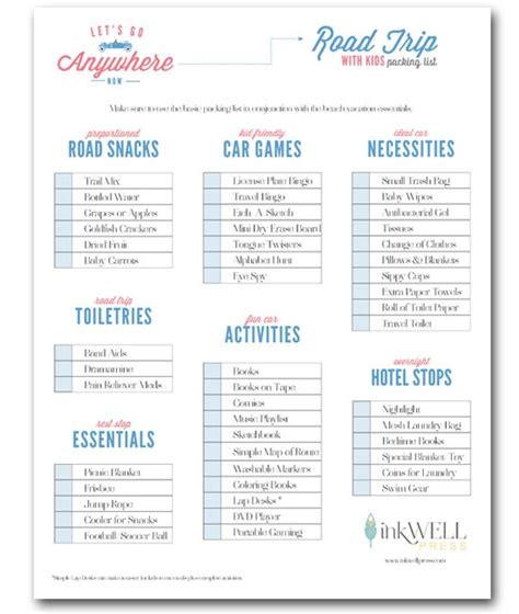 List Of Overnight by Free Travel Packing Checklist Trips Packing Checklist And Kid