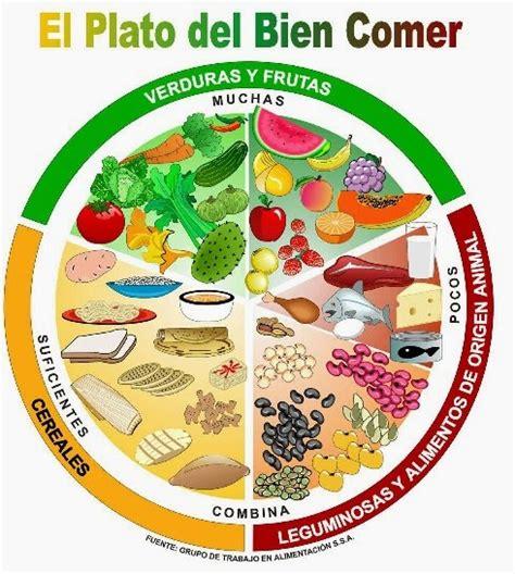 imagenes comicas de hacer dieta pero qu 233 es un quot dieta balanceada quot secretos de dietas y