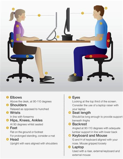 Correct Desk Ergonomics by Benefits Of Correct Ergonomic Set Up And Using A Lumbar