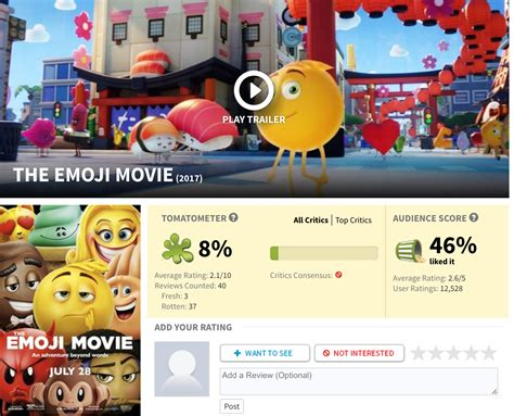 emoji film reviews rotten tomatoes consensus review on quot the emoji movie quot is
