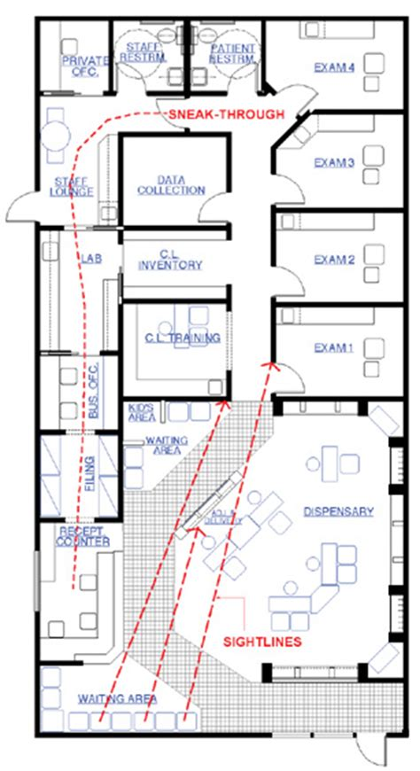 optometry office floor plans optometric management office design disasters