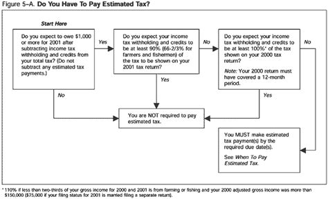 federal income tax due dates for 2014 free from broke tax refund federal tax refund estimated date
