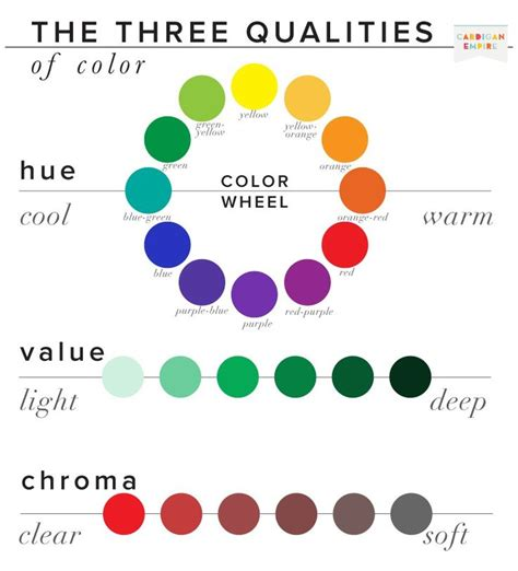 how to pick your best worst colors cardigan empire 73 best color complexion images on pinterest