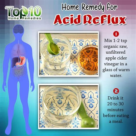 Heartburn Home Remedy by Home Remedies For Acid Reflux Gerd Top 10 Home Remedies