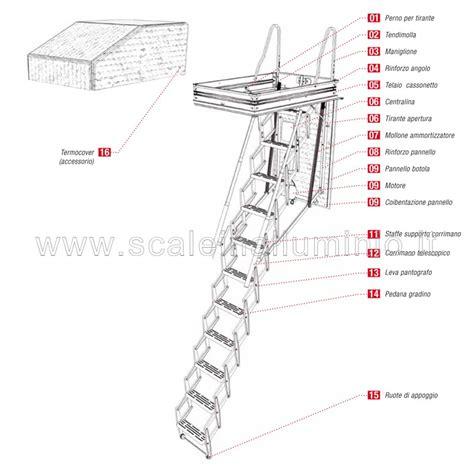 scale x soffitte scale retrattili per soffitte e sottotetti motorizzata 50 x 90