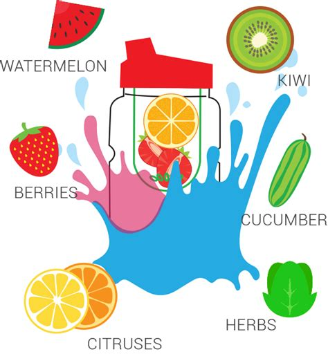 fruit pattern png berrygood bottle real flavor real time