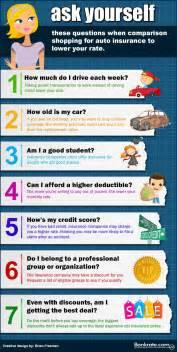 Top Car Insurance Deals Best 25 Cheap Car Insurance Quotes Ideas On