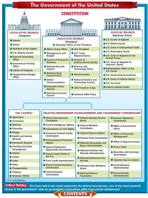 organization spotlight the blog of us timberline ap u s government and politics blog and news