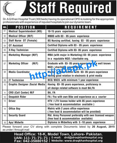 how to apply of dr a q khan hospital trust 2015