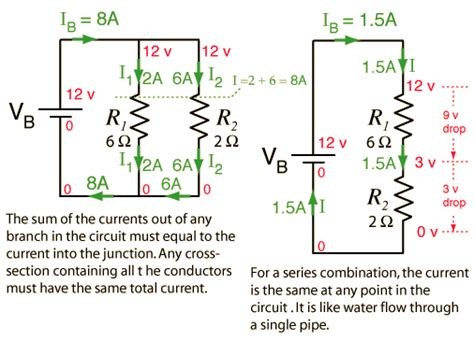 resistors in series hyperphysics ohm s