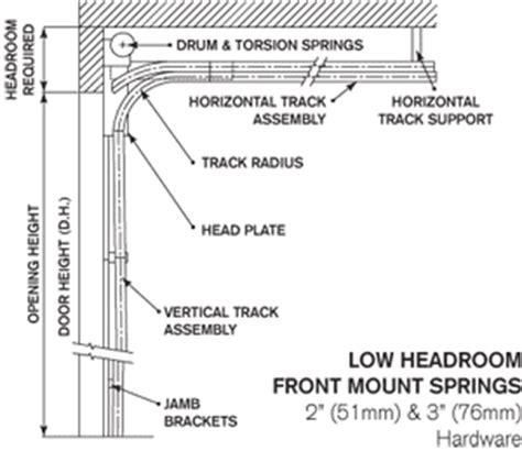 Clearance And Mounting Requirements Garage Doors Premium Overhead Door Specifications