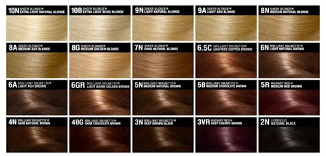 light brown hair color chart light brown hair color chart and so a run down on the