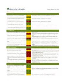 Brand Assessment Template brand assessment tool