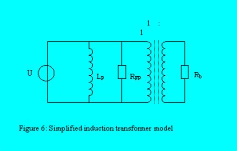 transformer parasitic inductance ferriet in lineaire spoelen en transformatoren