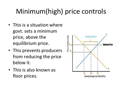 indirect taxes subsidies and price controls