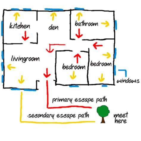 home escape plan fire escape plan