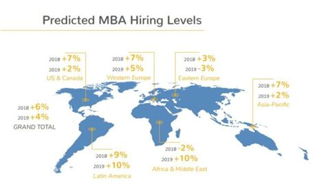 Hong Kong Mba Salary by Hiring And Salary Trends For Mba In Malaysia Human